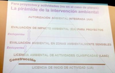 Nuria Garán, directora del Instituto Aragonés de Gestión Ambiental (Inaga), explicó en qué consiste la pirámide ambiental para proyectos y actividades.