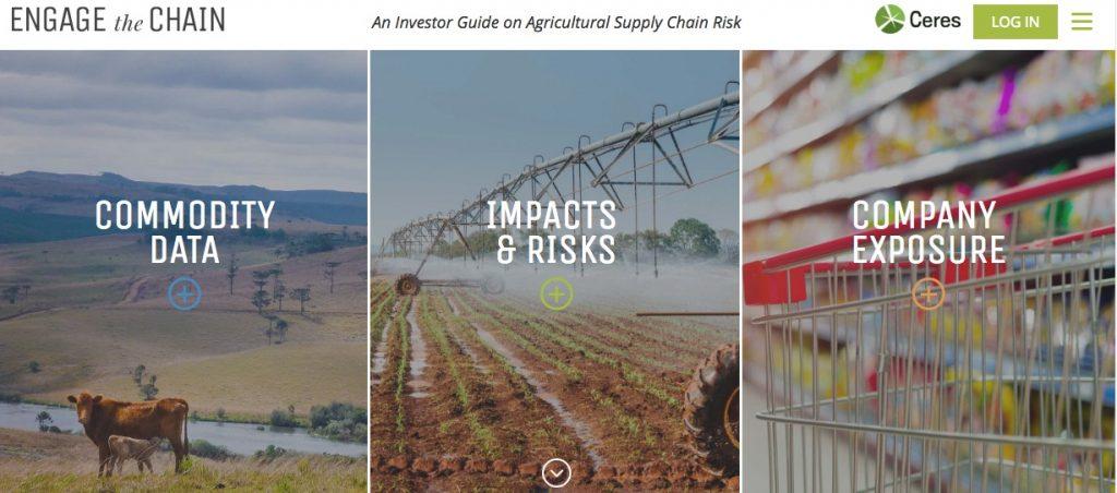 Guía para que los inversores conozcan y evalúen los riesgos ambientales asociados a las cadenas de suministro agrícolas.