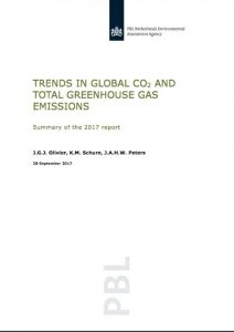 Trends in CO2 global and total greenhouse gas emissions