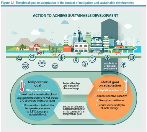 El documento explora oportunidades y desafíos críticos asociados con la evaluación del avance en materia de adaptación y sintetiza información relevante para los esfuerzos de la Convención Marco de las Naciones Unidas sobre Cambio Climático.