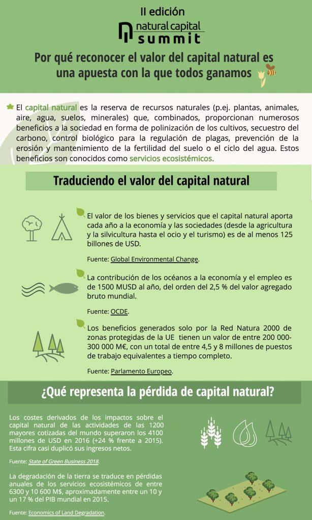 El valor del capital natural para la economía y la sociedad