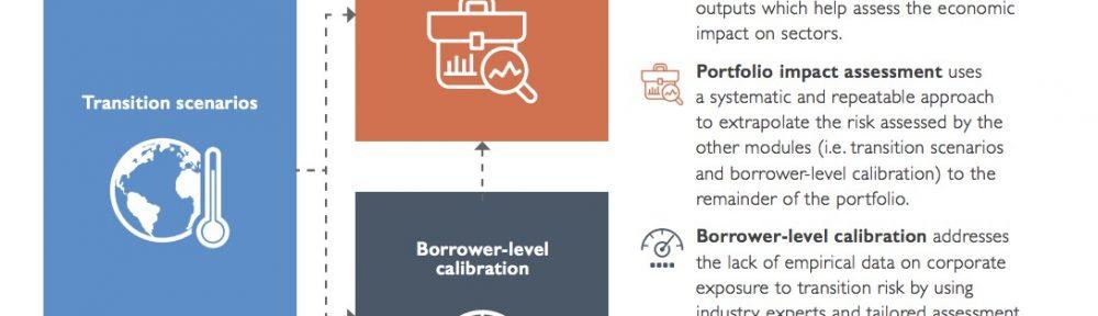 La metodología se centra en facilitar al sector financiero un mayor conocimiento sobre cómo el cambio climático y la acción climática podrían afectar sus negocios, al tiempo que ofrecen una mayor transparencia sobre los riesgos que la transición hacia una economía de bajas emisiones representa para sus negocios.